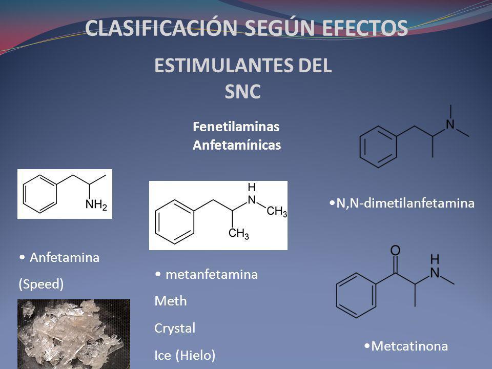 CLASIFICACIÓN SEGÚN EFECTOS ESTIMULANTES DEL SNC Fenetilaminas Anfetamínicas Anfetamina (Speed) metanfetamina Meth Crystal Ice (Hielo) N,N-dimetilanfe