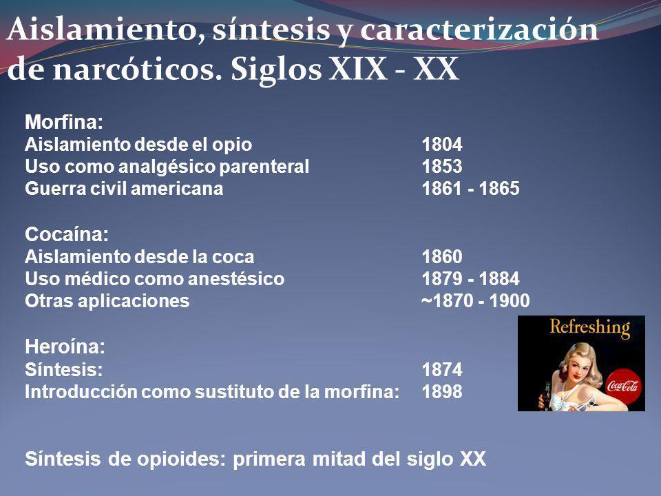 Aislamiento, síntesis y caracterización de narcóticos. Siglos XIX - XX Morfina: Aislamiento desde el opio 1804 Uso como analgésico parenteral1853 Guer