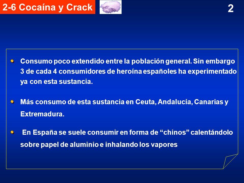 2-6 Cocaína y Crack 2 Consumo poco extendido entre la población general. Sin embargo 3 de cada 4 consumidores de heroína españoles ha experimentado ya