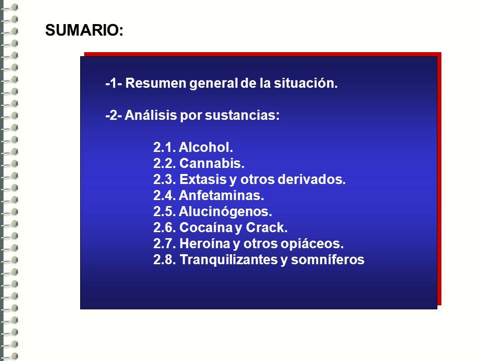SUMARIO: -1- Resumen general de la situación. -2- Análisis por sustancias: 2.1. Alcohol. 2.2. Cannabis. 2.3. Extasis y otros derivados. 2.4. Anfetamin