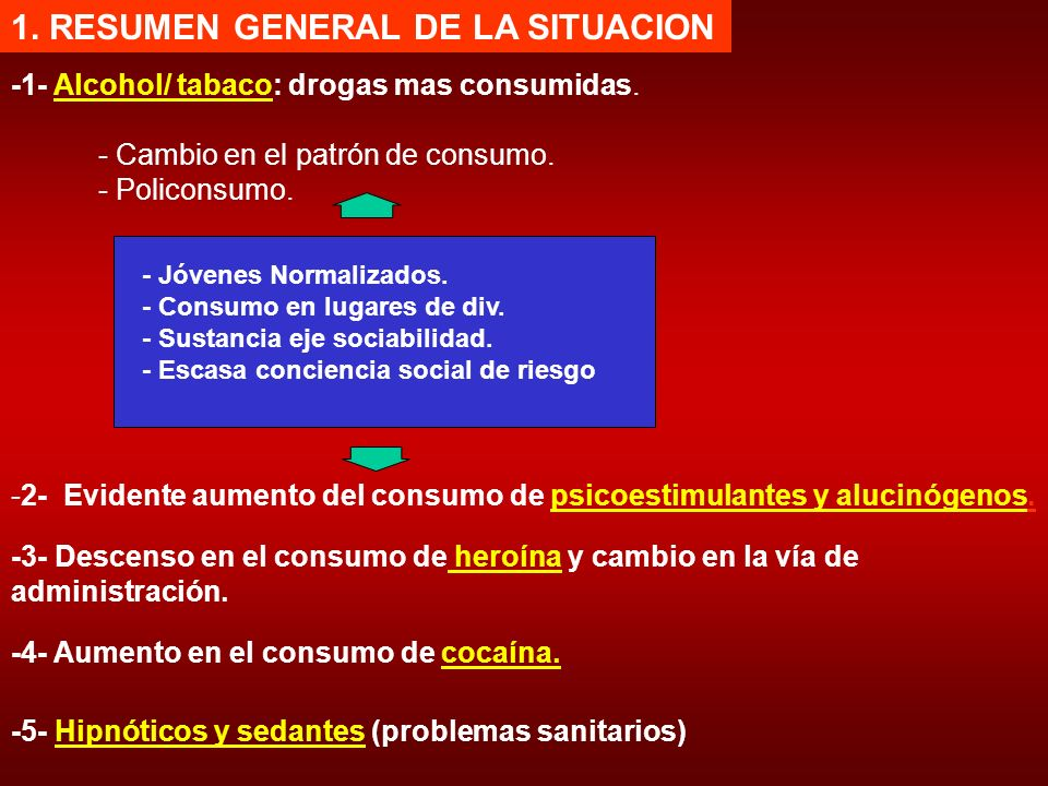 1. RESUMEN GENERAL DE LA SITUACION -1- Alcohol/ tabaco: drogas mas consumidas. - Cambio en el patrón de consumo. - Policonsumo. -2- Evidente aumento d