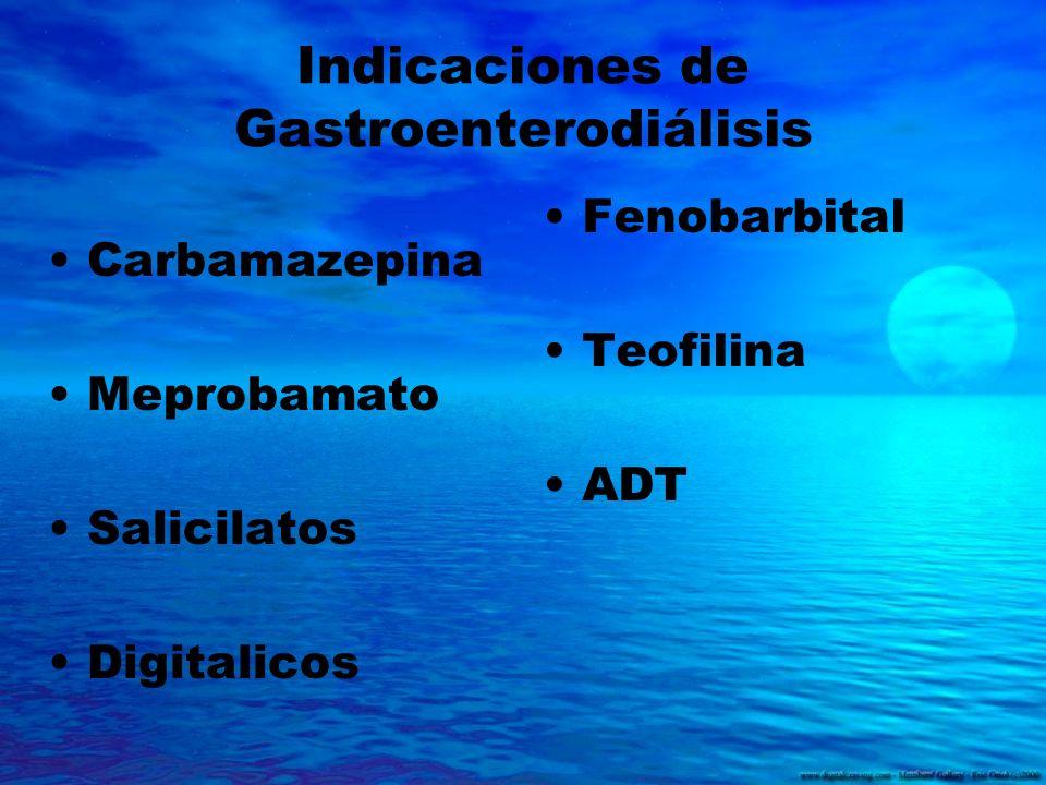 Indicaciones de Gastroenterodiálisis Carbamazepina Meprobamato Salicilatos Digitalicos Fenobarbital Teofilina ADT