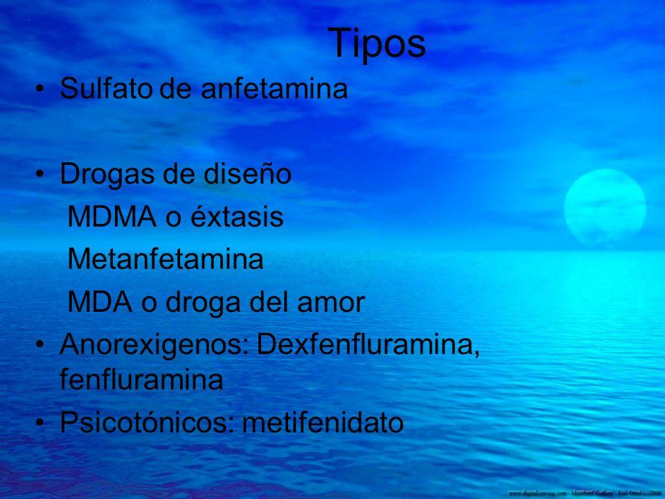 Tipos Sulfato de anfetamina Drogas de diseño MDMA o éxtasis Metanfetamina MDA o droga del amor Anorexigenos: Dexfenfluramina, fenfluramina Psicotónico