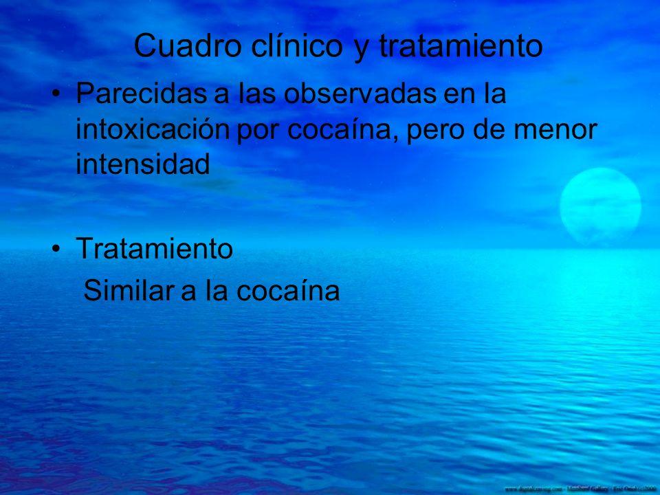 Cuadro clínico y tratamiento Parecidas a las observadas en la intoxicación por cocaína, pero de menor intensidad Tratamiento Similar a la cocaína