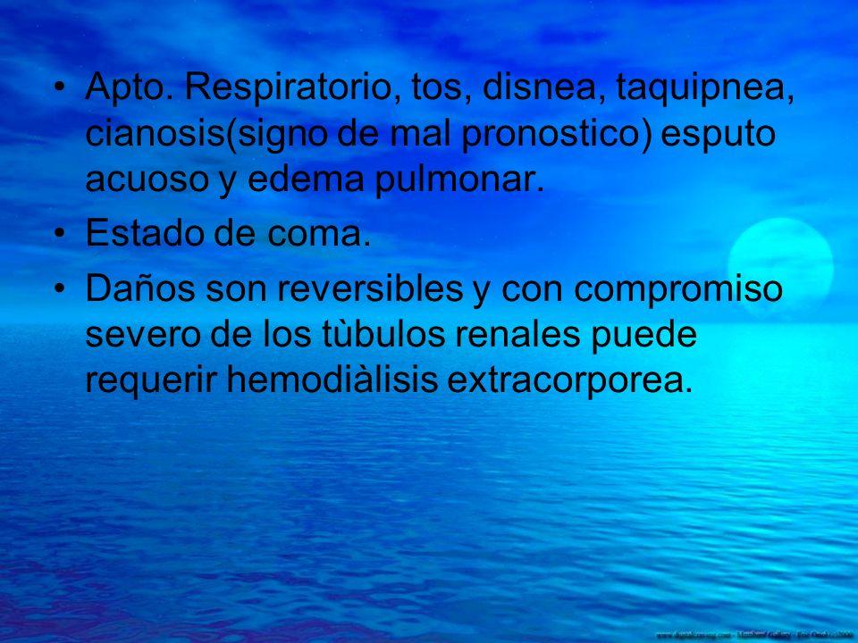 Apto. Respiratorio, tos, disnea, taquipnea, cianosis(signo de mal pronostico) esputo acuoso y edema pulmonar. Estado de coma. Daños son reversibles y