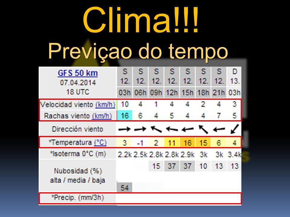 Clima!!! Previçao do tempo