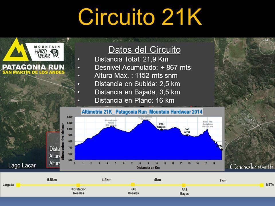 Circuito 21K Datos del Circuito Distancia Total: 21,9 KmDistancia Total: 21,9 Km Desnivel Acumulado: + 867 mtsDesnivel Acumulado: + 867 mts Altura Max.