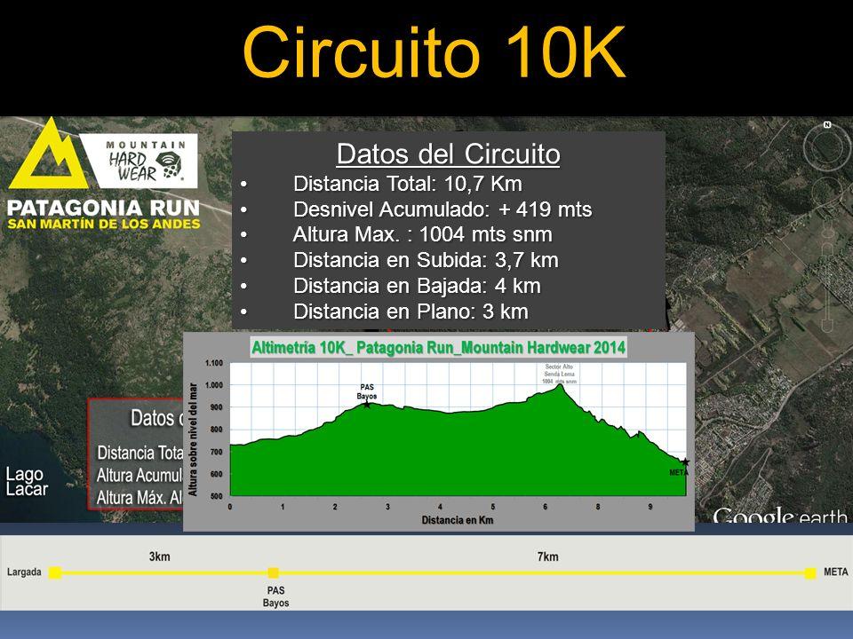 Circuito 10K Datos del Circuito Distancia Total: 10,7 KmDistancia Total: 10,7 Km Desnivel Acumulado: + 419 mtsDesnivel Acumulado: + 419 mts Altura Max.