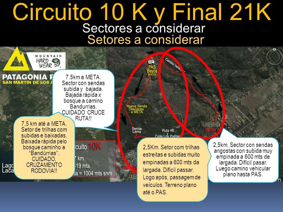Circuito 10 K y Final 21K 2,5km.
