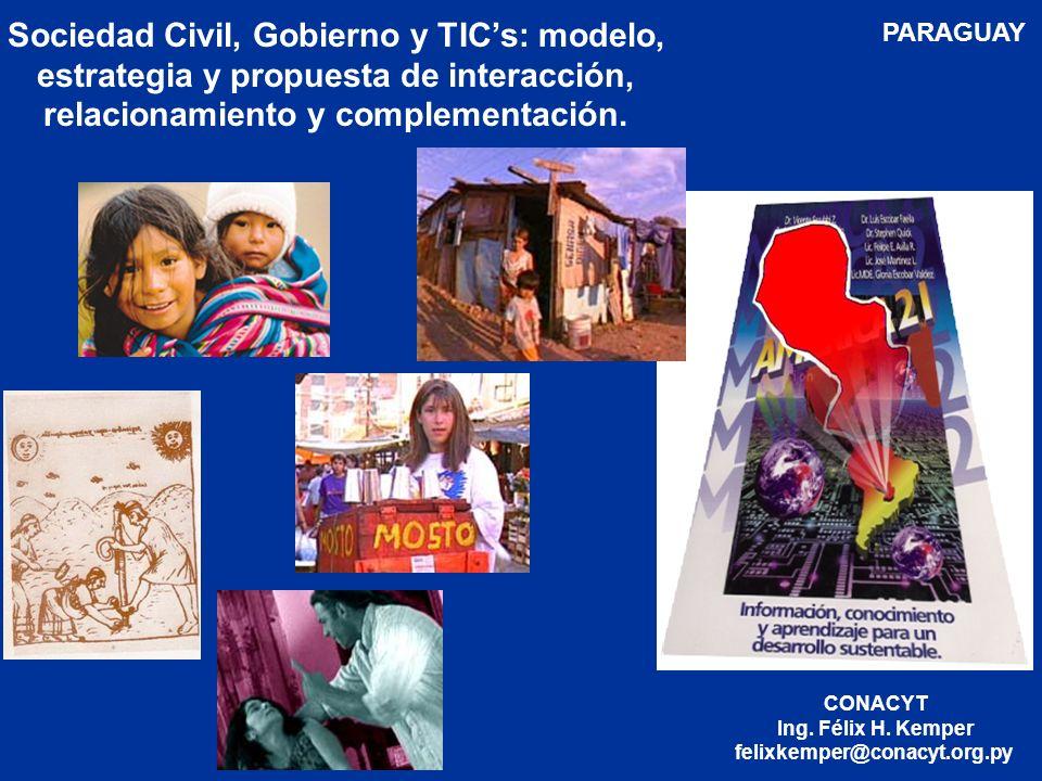 Sociedad Civil, Gobierno y TICs: modelo, estrategia y propuesta de interacción, relacionamiento y complementación. CONACYT Ing. Félix H. Kemper felixk