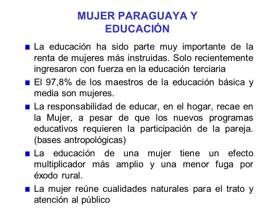 MUJER PARAGUAYA Y EDUCACIÓN La educación ha sido parte muy importante de la renta de mujeres más instruidas. Solo recientemente ingresaron con fuerza
