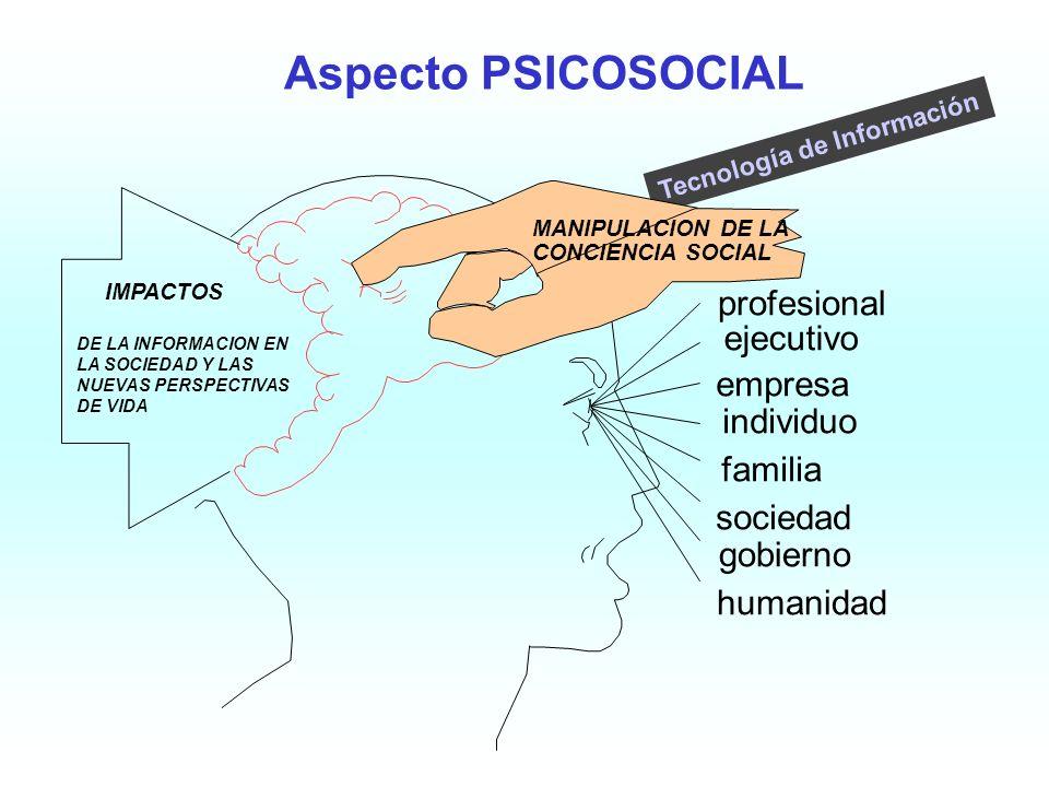 Aspecto PSICOSOCIAL profesional ejecutivo empresa individuo familia sociedad gobierno humanidad Tecnología de Información IMPACTOS DE LA INFORMACION E
