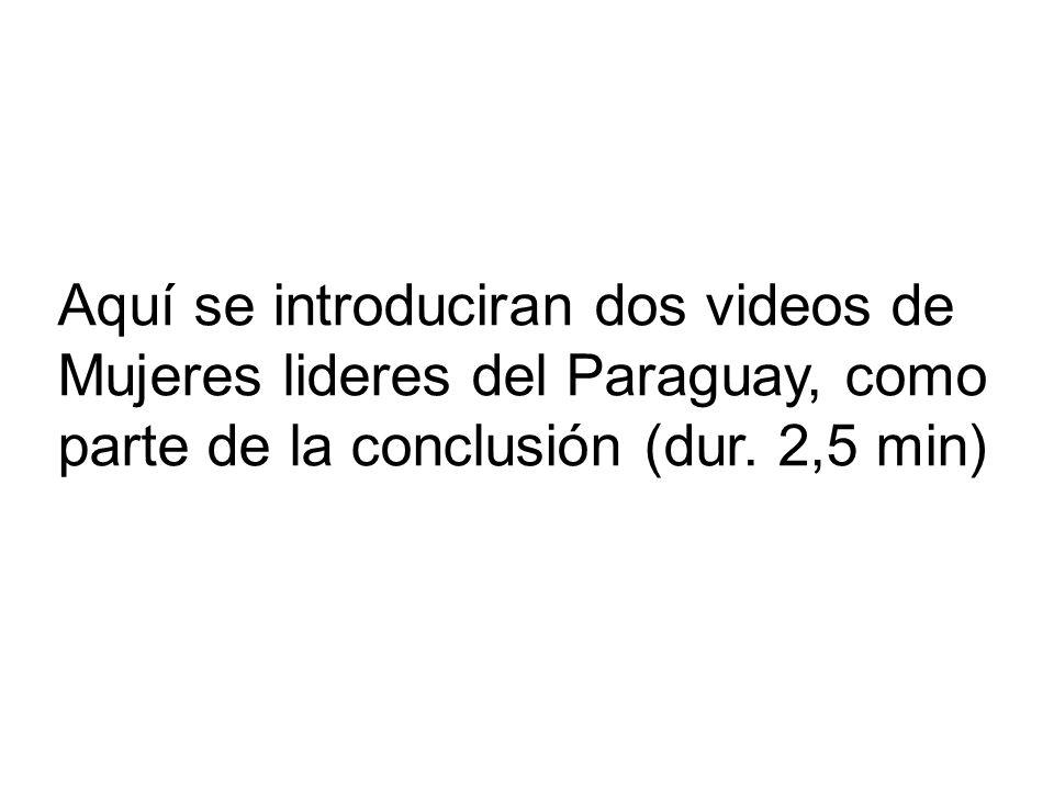 Aquí se introduciran dos videos de Mujeres lideres del Paraguay, como parte de la conclusión (dur. 2,5 min)