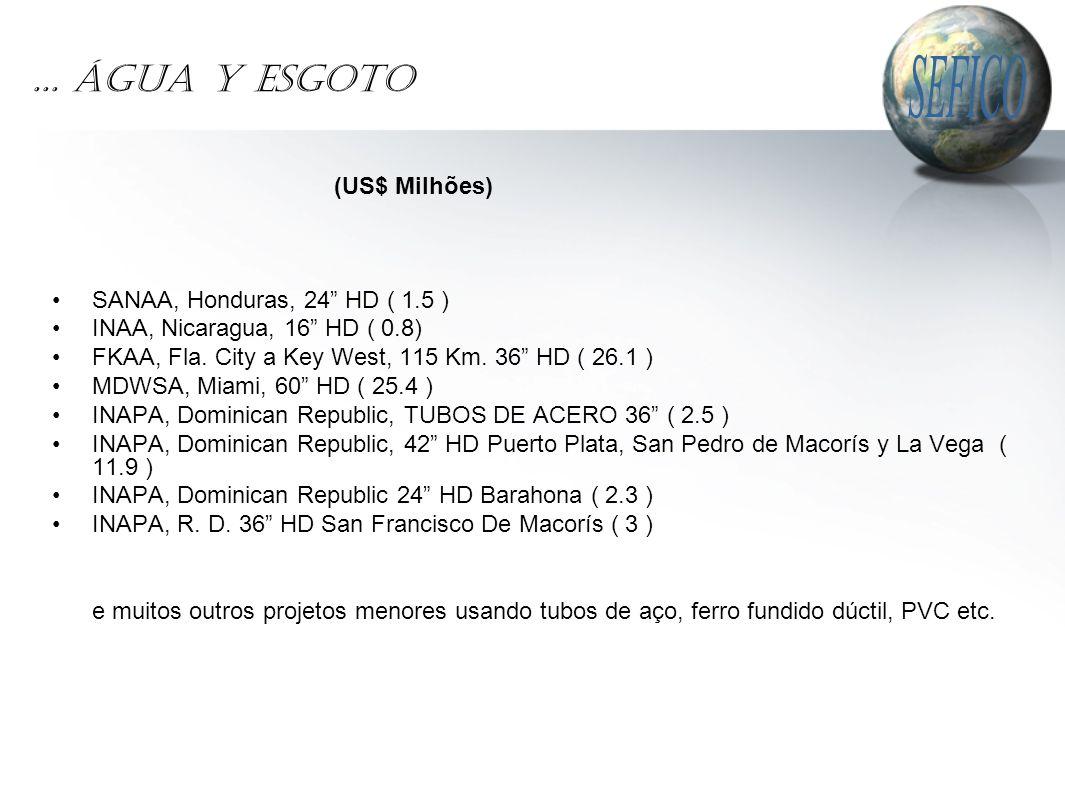 ... ÁGUA Y ESGOTO SANAA, Honduras, 24 HD ( 1.5 ) INAA, Nicaragua, 16 HD ( 0.8) FKAA, Fla.