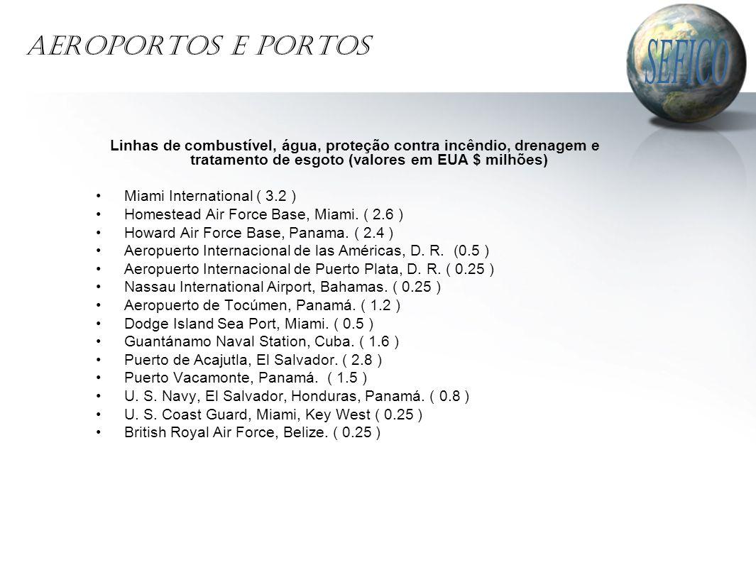 AEROPORTOS e PORTOS Linhas de combustível, água, proteção contra incêndio, drenagem e tratamento de esgoto (valores em EUA $ milhões) Miami International ( 3.2 ) Homestead Air Force Base, Miami.