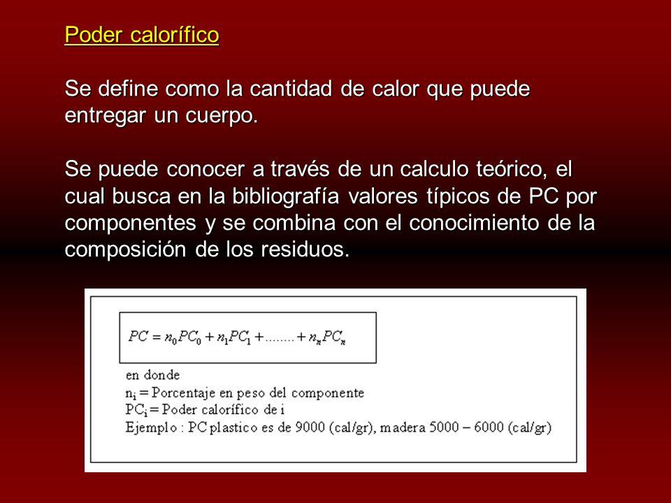 Densidad Densidad suelta : Generalmente se asocia con la densidad en el origen. Depende de la composición de los residuos. Fluctúa entre 0.2 a 0.4 Ton