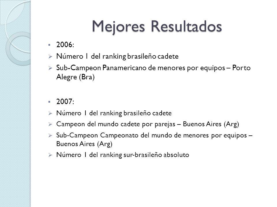 Mejores Resultados 2006: Número 1 del ranking brasileño cadete Sub-Campeon Panamericano de menores por equipos – Porto Alegre (Bra) 2007: Número 1 del ranking brasileño cadete Campeon del mundo cadete por parejas – Buenos Aires (Arg) Sub-Campeon Campeonato del mundo de menores por equipos – Buenos Aires (Arg) Número 1 del ranking sur-brasileño absoluto