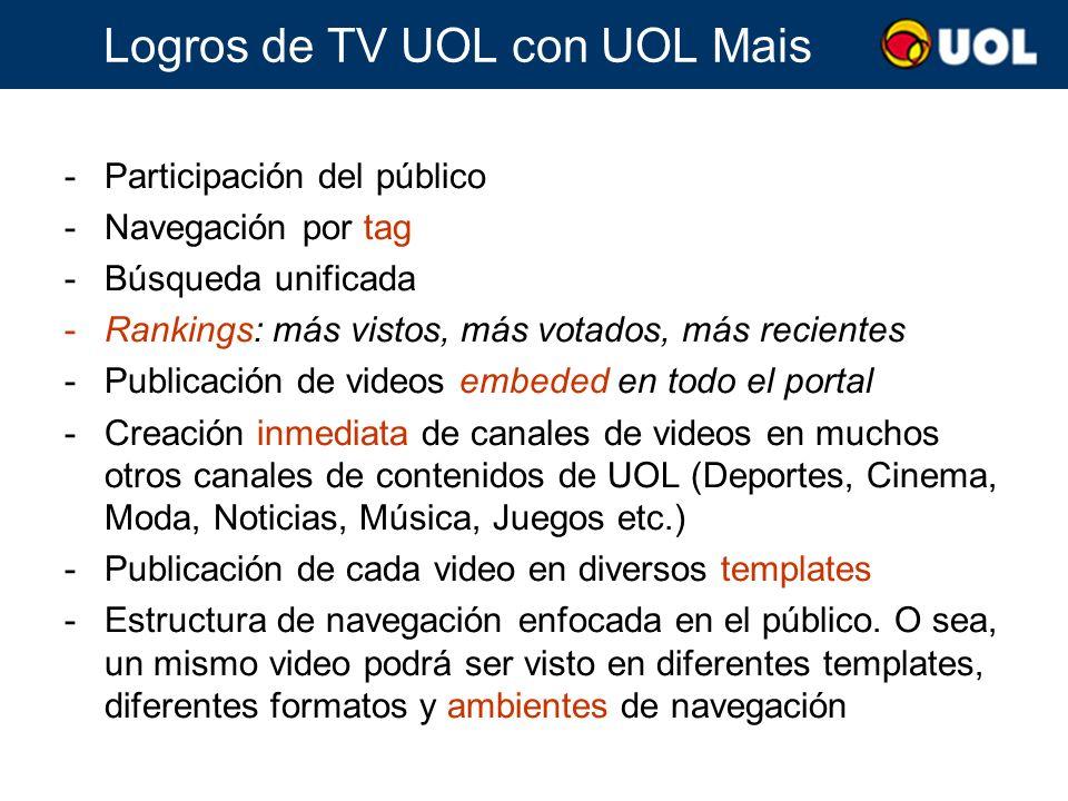 UOL Juegos Espacio para destacar videos Link fijo en el menu de navegación Ejemplo de homepage