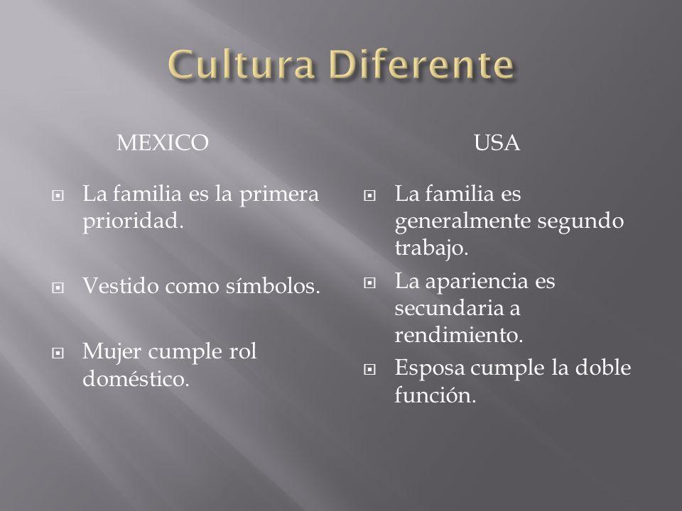 MEXICOUSA La familia es la primera prioridad. Vestido como símbolos.