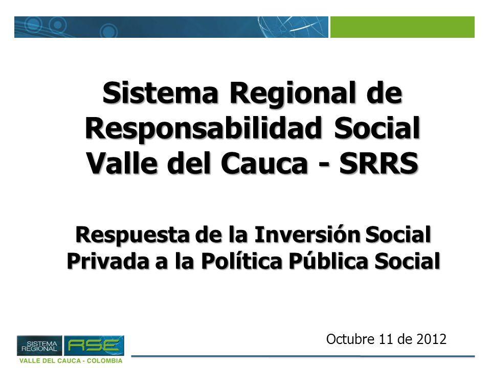 Sistema Regional de Responsabilidad Social Valle del Cauca - SRRS Octubre 11 de 2012 Respuesta de la Inversión Social Privada a la Política Pública So