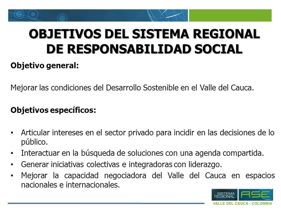 OBJETIVOS DEL SISTEMA REGIONAL DE RESPONSABILIDAD SOCIAL Objetivo general: Mejorar las condiciones del Desarrollo Sostenible en el Valle del Cauca. Ob