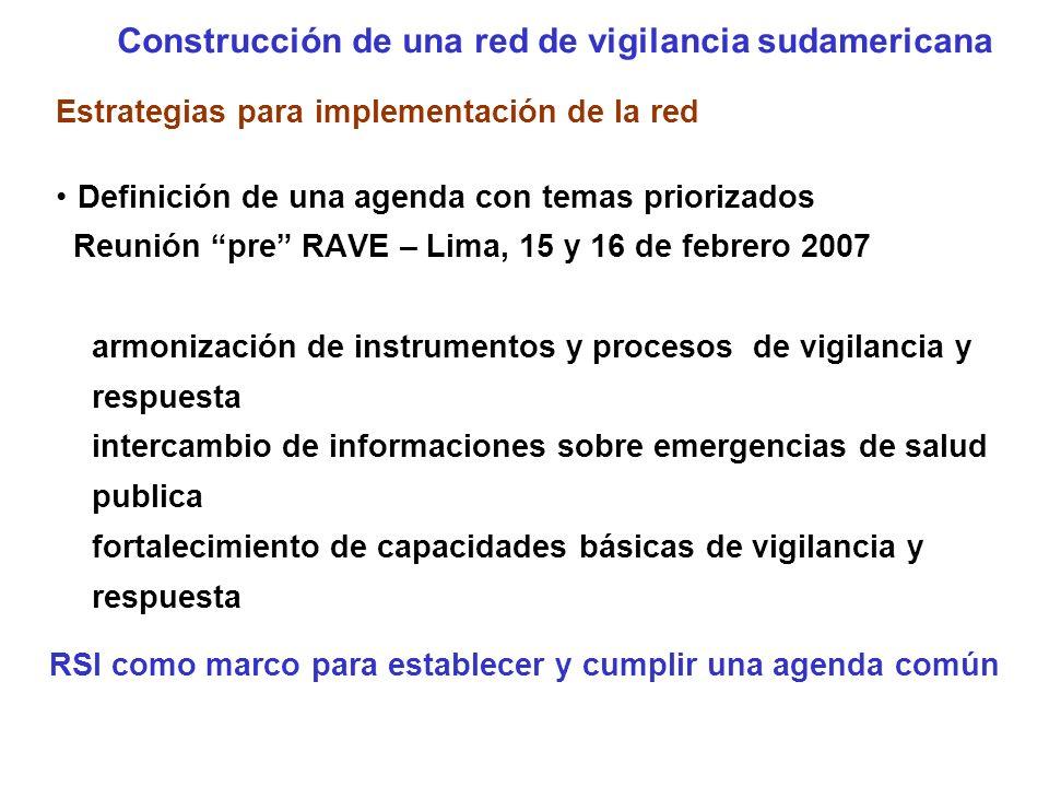 2000 Desarollo de acciones coordinadas en el proceso de revisión 2001 Grupo Técnico Asesor - Reunión de Ministros de Salud del Mercosur y Estados Asociados (Acuerdo RMSM-EA Nº03/01).