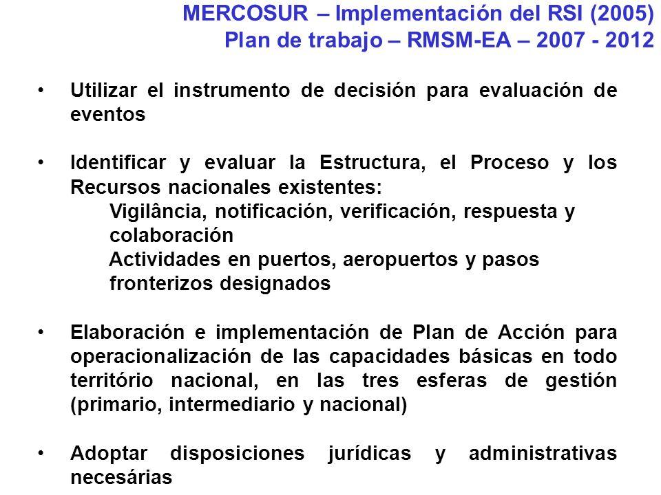 MERCOSUR – Implementación del RSI (2005) Plan de trabajo – RMSM-EA – 2007 - 2012 Utilizar el instrumento de decisión para evaluación de eventos Identificar y evaluar la Estructura, el Proceso y los Recursos nacionales existentes: Vigilância, notificación, verificación, respuesta y colaboración Actividades en puertos, aeropuertos y pasos fronterizos designados Elaboración e implementación de Plan de Acción para operacionalización de las capacidades básicas en todo território nacional, en las tres esferas de gestión (primario, intermediario y nacional) Adoptar disposiciones jurídicas y administrativas necesárias