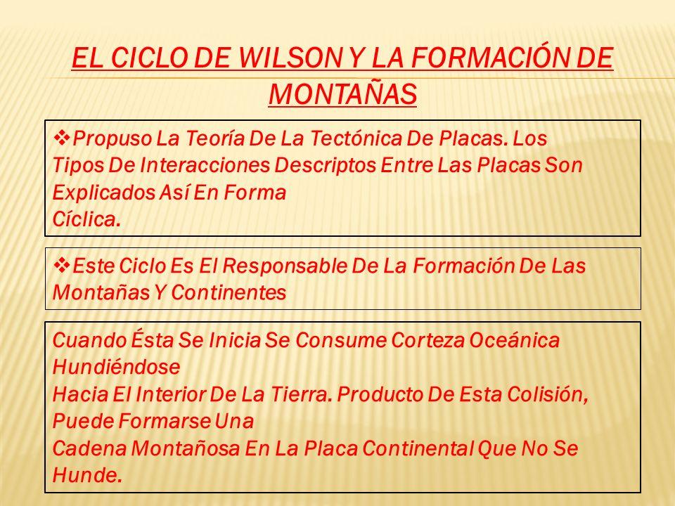 EL CICLO DE WILSON Y LA FORMACIÓN DE MONTAÑAS Propuso La Teoría De La Tectónica De Placas. Los Tipos De Interacciones Descriptos Entre Las Placas Son
