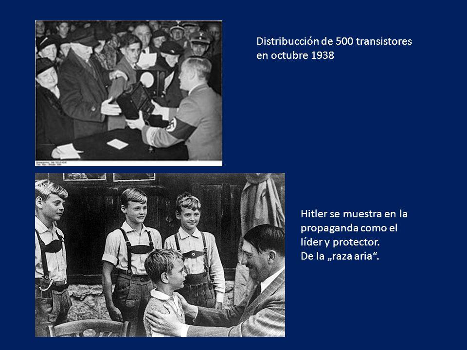 Distribucción de 500 transistores en octubre 1938 Hitler se muestra en la propaganda como el líder y protector.