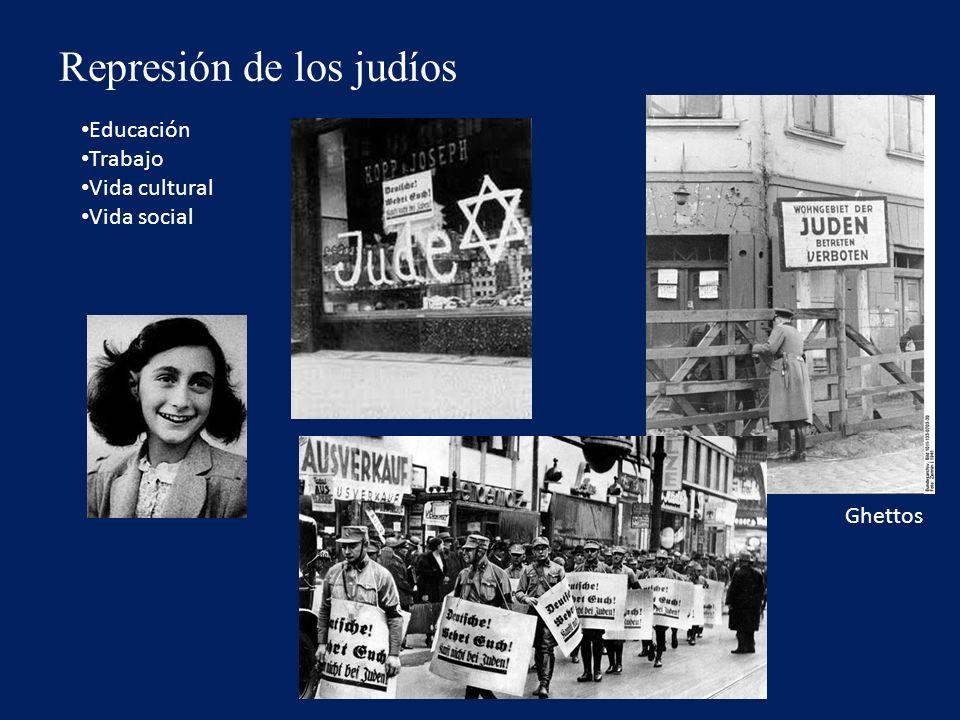 Represión de los judíos Educación Trabajo Vida cultural Vida social Ghettos