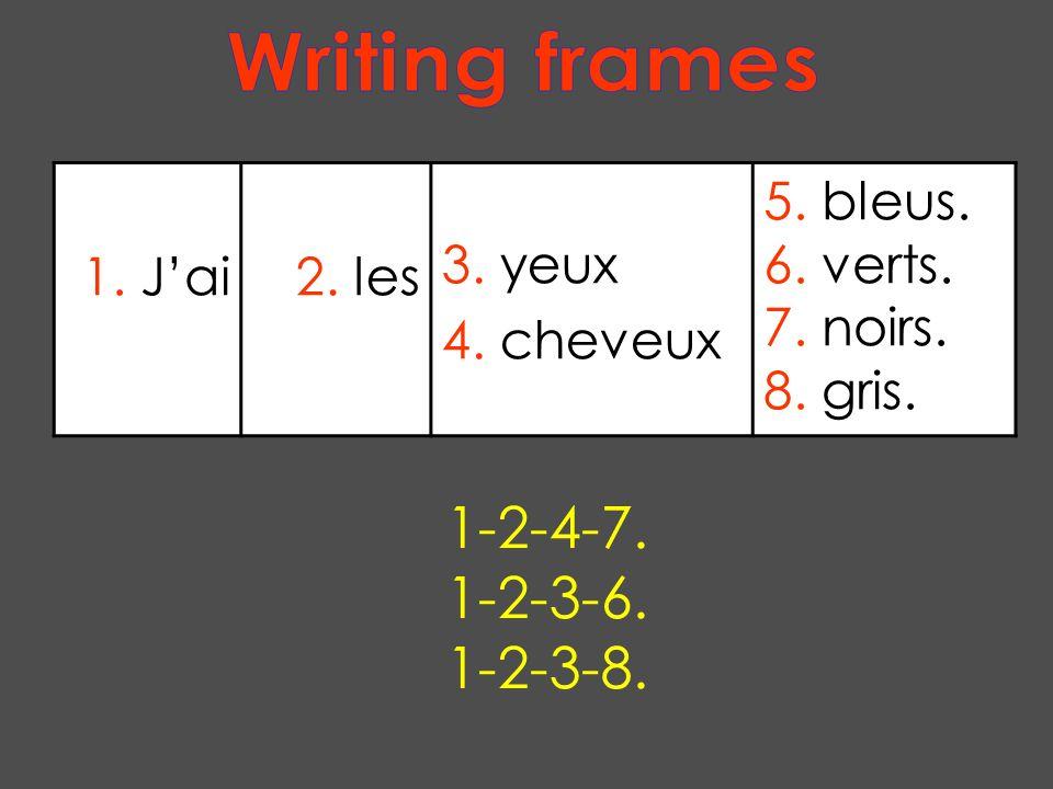 1. Jai2. les 3. yeux 4. cheveux 5. bleus. 6. verts. 7. noirs. 8. gris. 1-2-4-7. 1-2-3-6. 1-2-3-8.