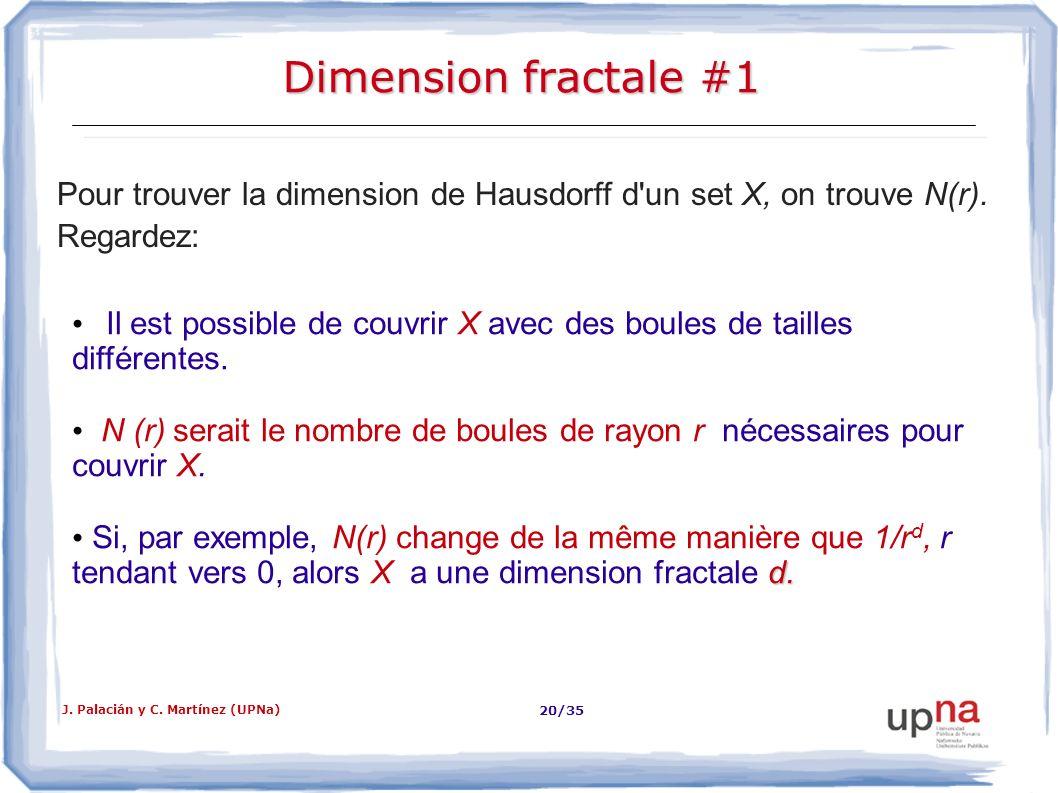 J. Palacián y C. Martínez (UPNa) 20/35 Dimension fractale #1 Pour trouver la dimension de Hausdorff d'un set X, on trouve N(r). Regardez: Il est possi
