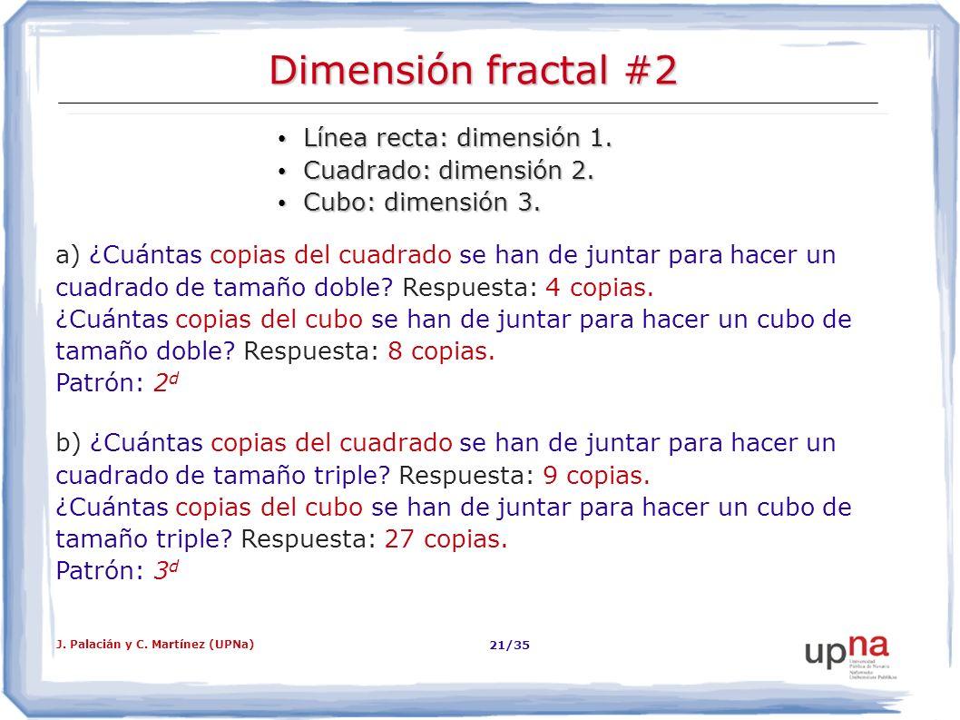 J. Palacián y C. Martínez (UPNa) 21/35 Dimensión fractal #2 Línea recta: dimensión 1. Línea recta: dimensión 1. Cuadrado: dimensión 2. Cuadrado: dimen