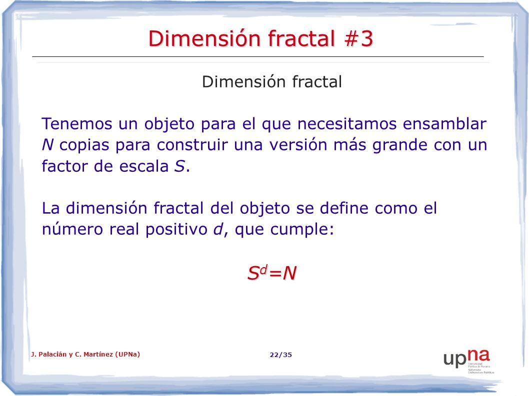 J. Palacián y C. Martínez (UPNa) 22/35 Dimensión fractal #3 Dimensión fractal Tenemos un objeto para el que necesitamos ensamblar N copias para constr