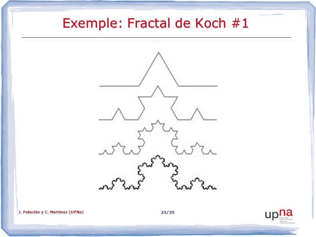 J. Palacián y C. Martínez (UPNa) 23/35 Exemple: Fractal de Koch #1