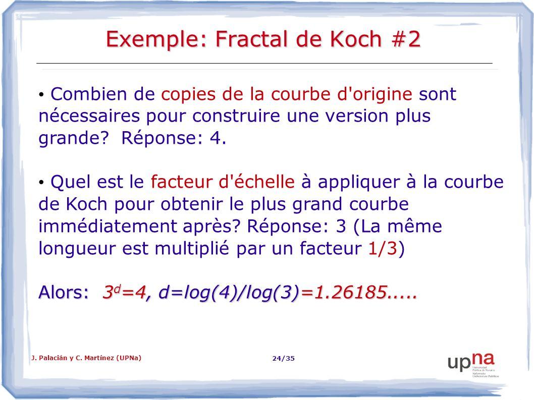 J. Palacián y C. Martínez (UPNa) 24/35 Exemple: Fractal de Koch #2 Combien de copies de la courbe d'origine sont nécessaires pour construire une versi