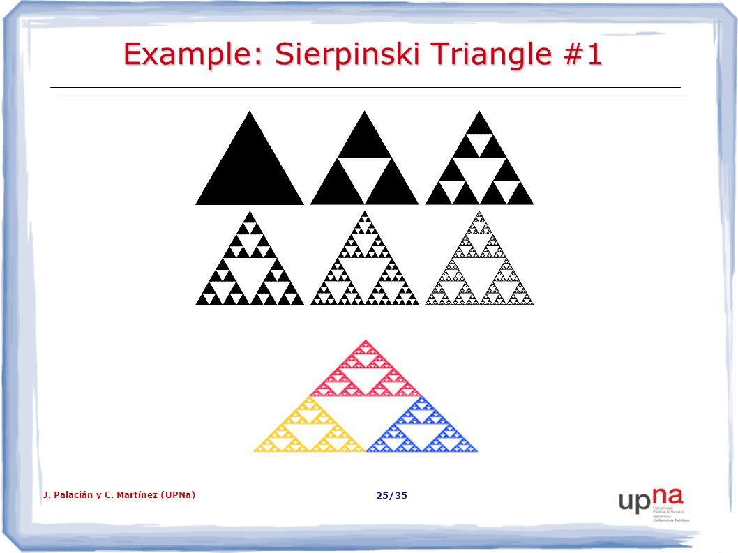 J. Palacián y C. Martínez (UPNa) 25/35 Example: Sierpinski Triangle #1
