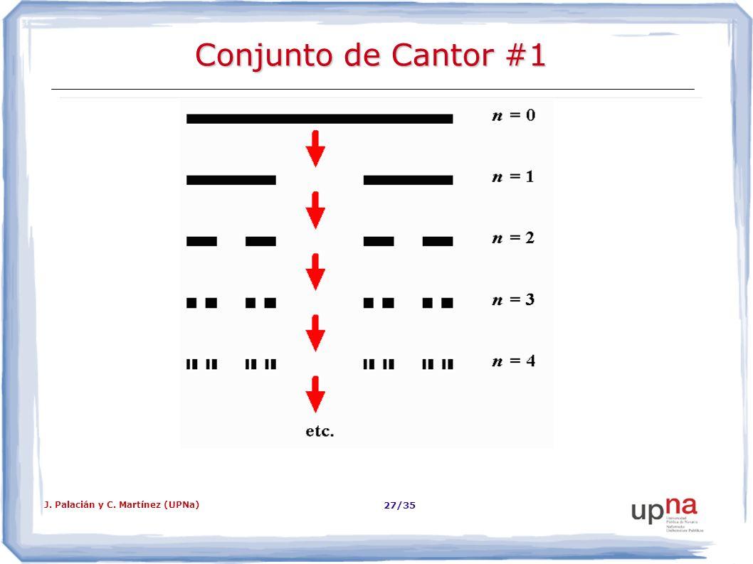 J. Palacián y C. Martínez (UPNa) 27/35 Conjunto de Cantor #1