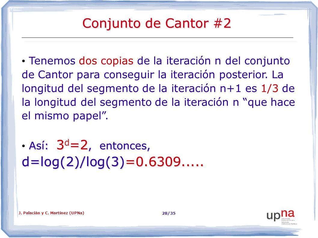 J. Palacián y C. Martínez (UPNa) 28/35 Conjunto de Cantor #2 Tenemos dos copias de la iteración n del conjunto de Cantor para conseguir la iteración p