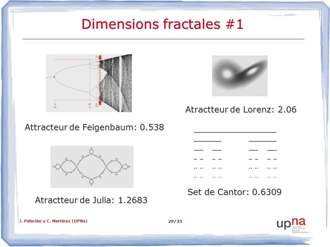 J. Palacián y C. Martínez (UPNa) 29/35 Dimensions fractales #1 Set de Cantor: 0.6309 Atractteur de Julia: 1.2683 Attracteur de Feigenbaum: 0.538 Atrac