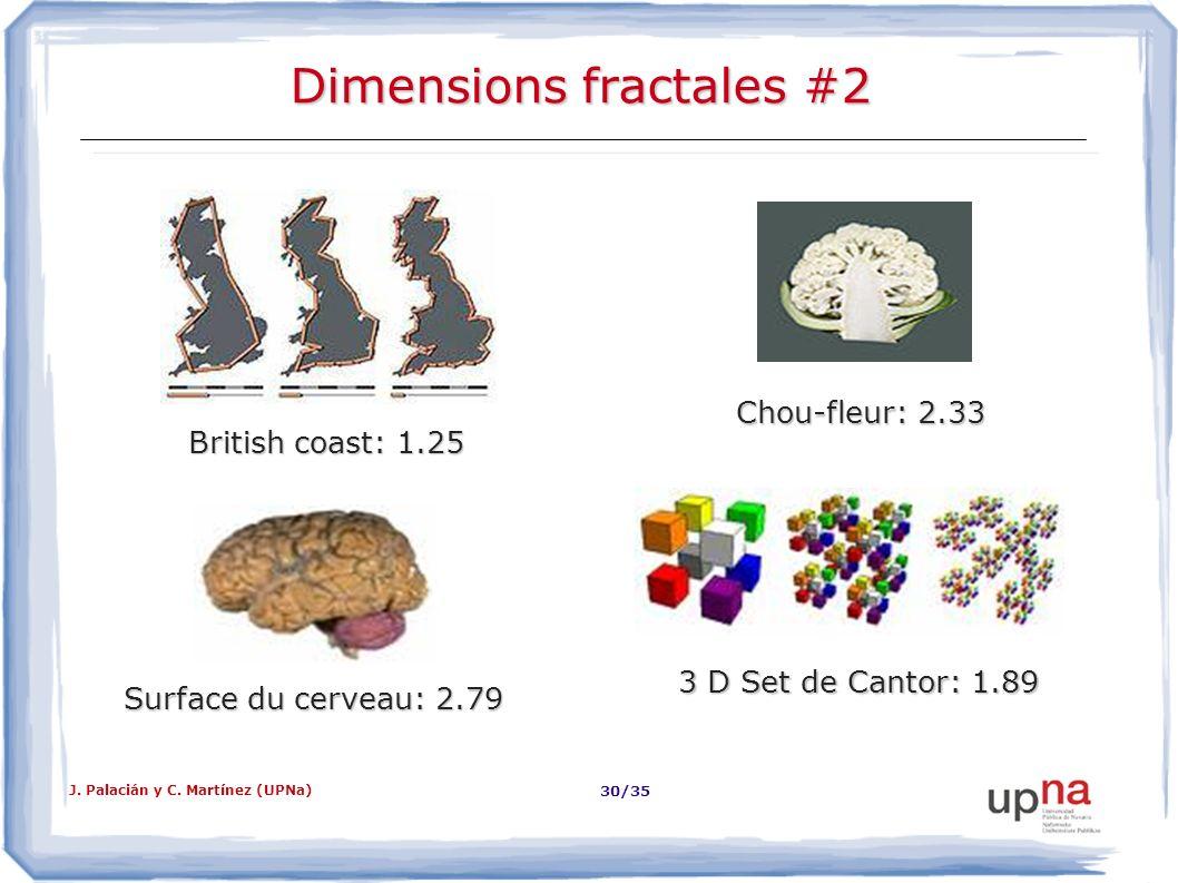 J. Palacián y C. Martínez (UPNa) 30/35 Dimensions fractales #2 Surface du cerveau: 2.79 3 D Set de Cantor: 1.89 British coast: 1.25 Chou-fleur: 2.33