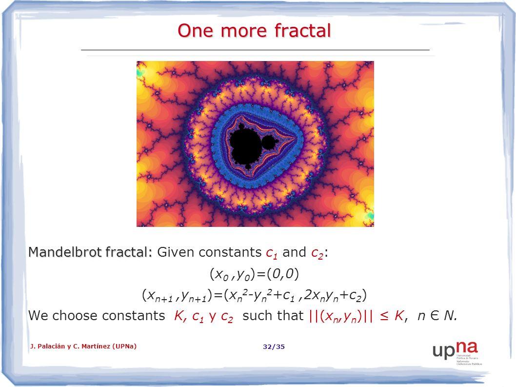 J. Palacián y C. Martínez (UPNa) 32/35 One more fractal Mandelbrot fractal: Mandelbrot fractal: Given constants c 1 and c 2 : (x 0,y 0 )=(0,0) (x n+1,