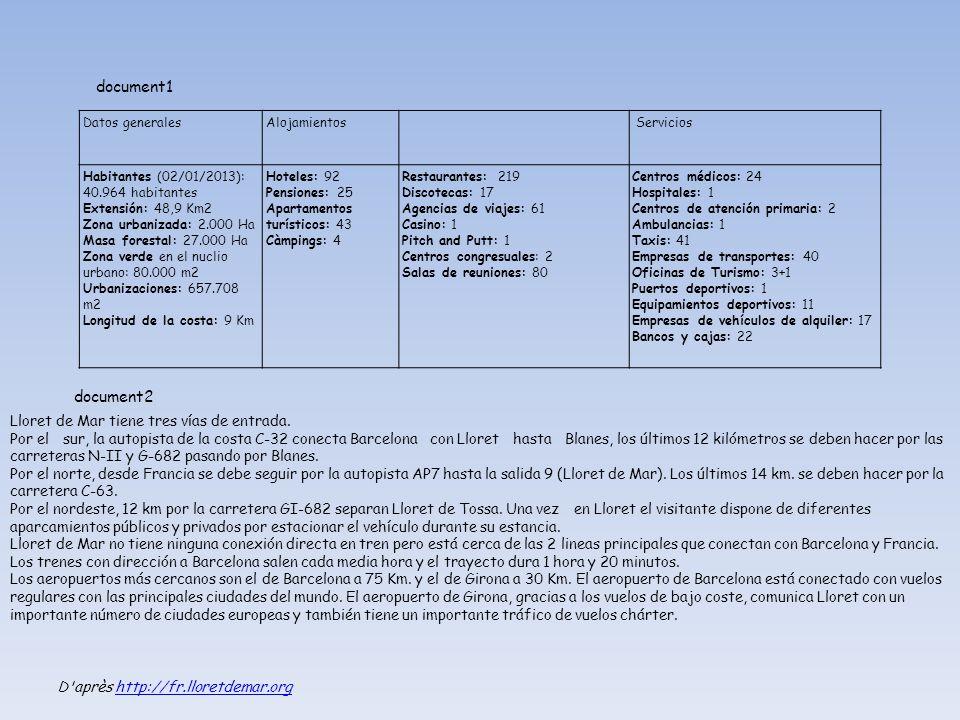 Datos generalesAlojamientos Servicios Habitantes (02/01/2013): 40.964 habitantes Extensión: 48,9 Km2 Zona urbanizada: 2.000 Ha Masa forestal: 27.000 H