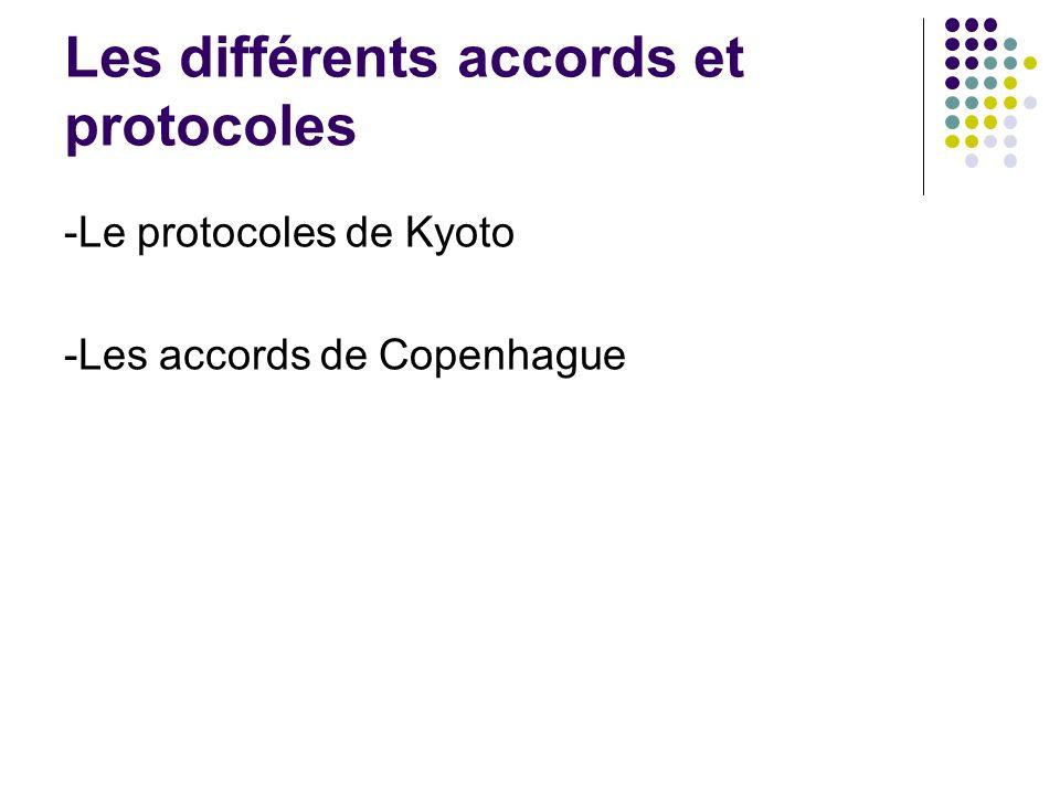 Les différents accords et protocoles -Le protocoles de Kyoto -Les accords de Copenhague