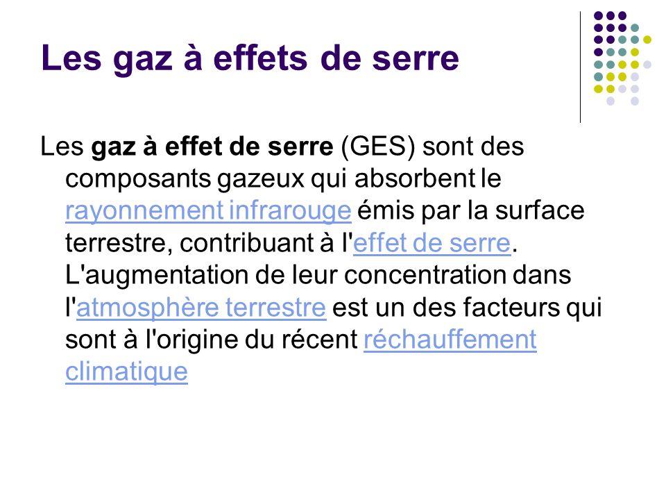 Les gaz à effets de serre Les gaz à effet de serre (GES) sont des composants gazeux qui absorbent le rayonnement infrarouge émis par la surface terrestre, contribuant à l effet de serre.