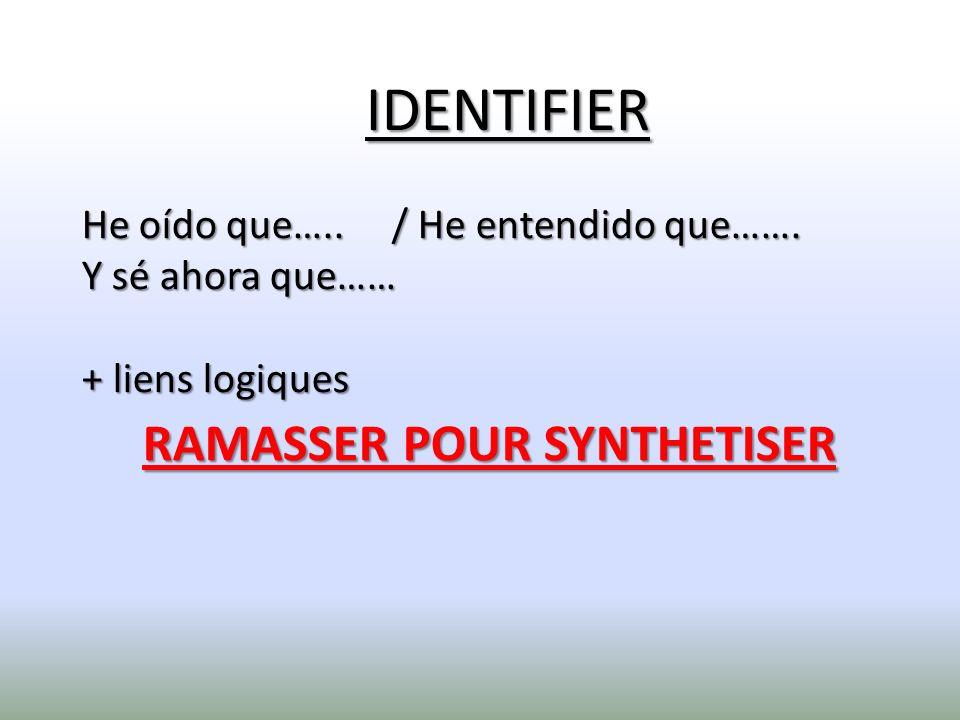 IDENTIFIER He oído que….. / He entendido que……. Y sé ahora que…… + liens logiques RAMASSER POUR SYNTHETISER