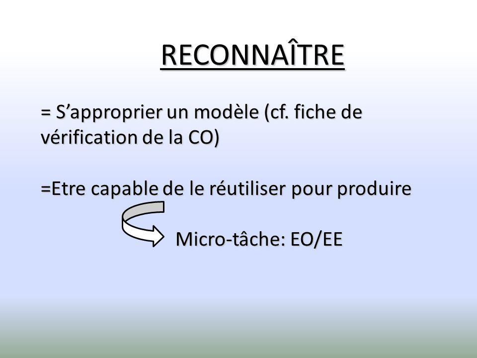 RECONNAÎTRE = Sapproprier un modèle (cf. fiche de vérification de la CO) =Etre capable de le réutiliser pour produire Micro-tâche: EO/EE Micro-tâche: