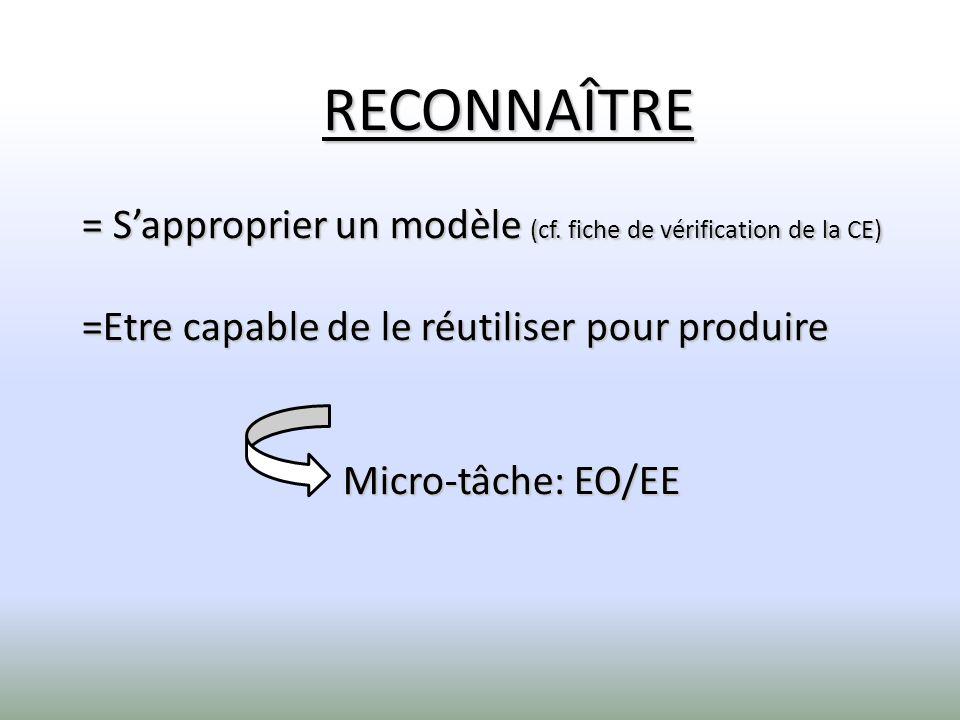 RECONNAÎTRE = Sapproprier un modèle (cf. fiche de vérification de la CE) =Etre capable de le réutiliser pour produire Micro-tâche: EO/EE Micro-tâche: