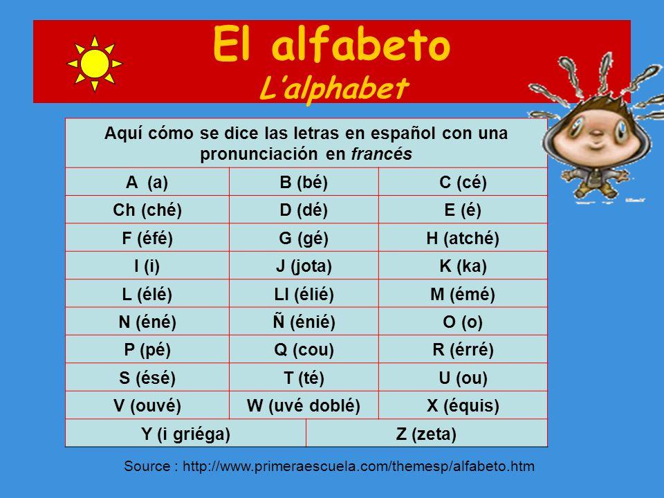 Ejercicio con las letras Exercice avec les lettres ZÉTA OU TÉ ÉNÉ ÉQUIS