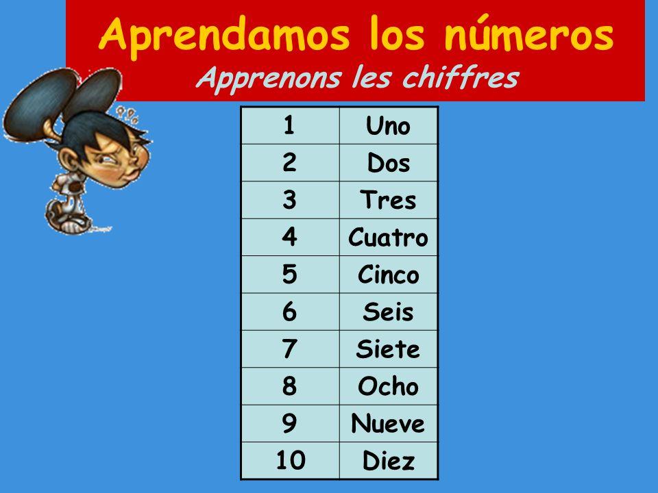 Aprendamos los números Apprenons les chiffres 1Uno 2Dos 3Tres 4Cuatro 5Cinco 6Seis 7Siete 8Ocho 9Nueve 10Diez